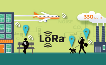 As cities move toward increased efficiency, Smart City technologies, like LoRa IoT solutions, can provide new solutions for improved city services. Low cost IoT networks are the cornerstone of a Smart City program.